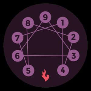 LTHJ circle graphic scene purple